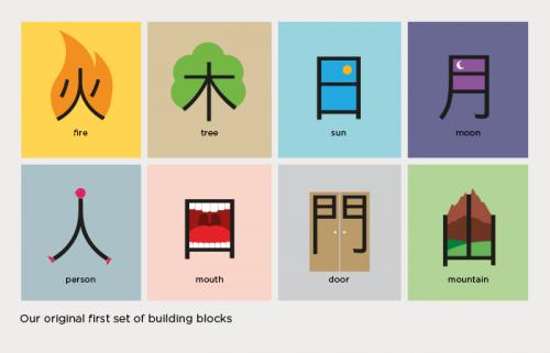 chinese etymology meets modern graphic design 八八吧 88 bar